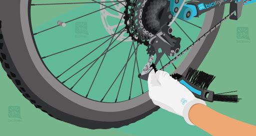Suggerimenti per la cura della e-bike.